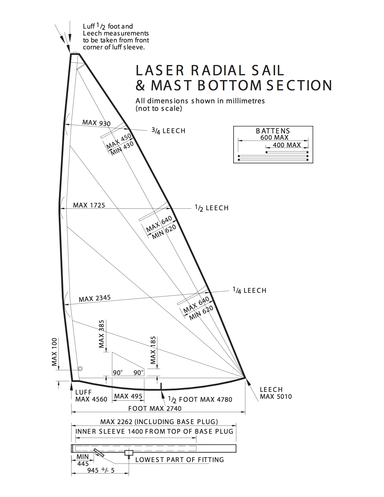 measurement-diagram-rdl-sail-mastlower