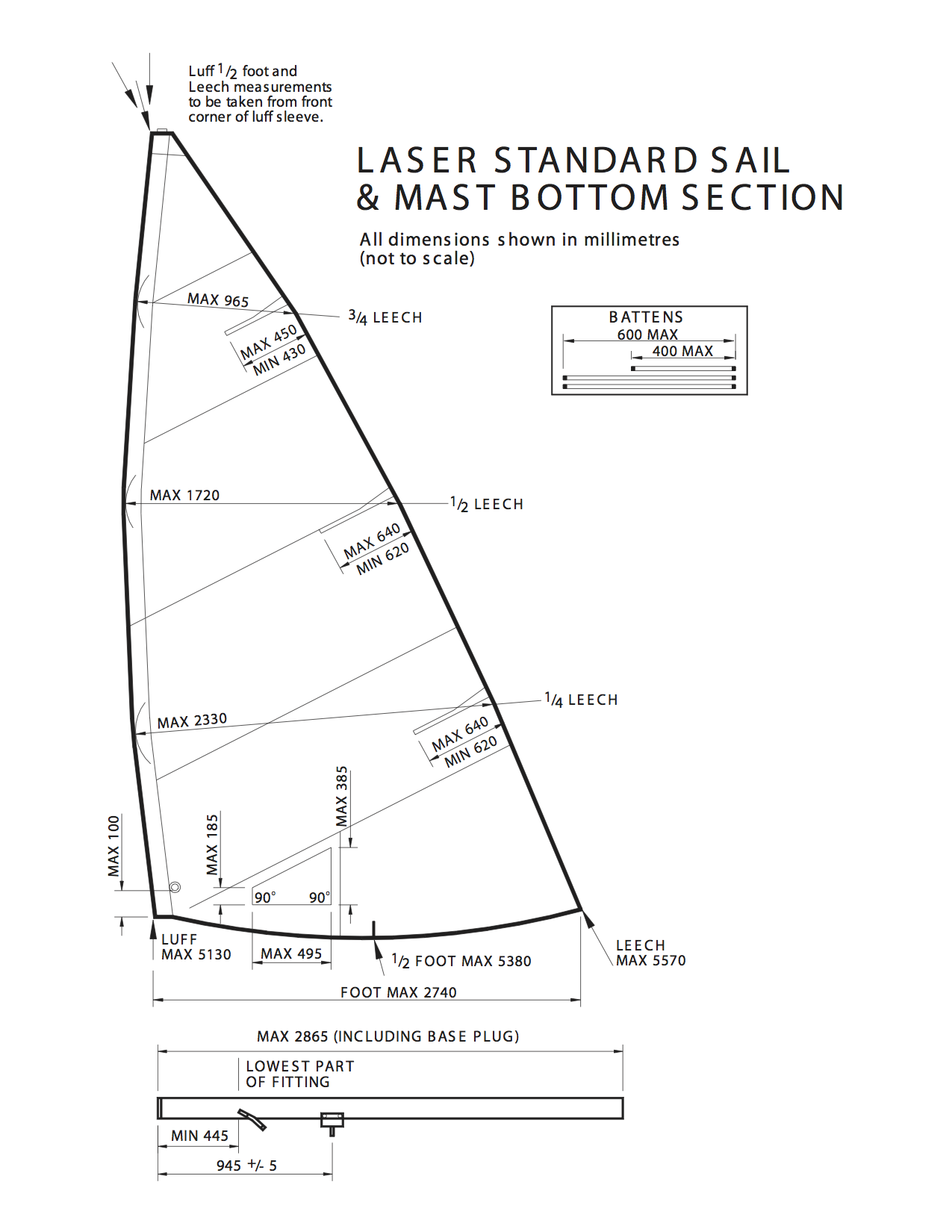 measurement-diagram-std-sail-mastlower